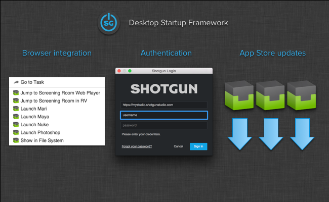 Desktop Startup – Shotgun Support